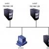 教大家GlusterFS分布式文件系统的安装配置教程