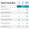 ROG游戏手机3的音频总分为75分其中播放75分录制74分位列排行榜的第二位
