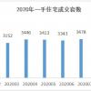 央视探访深圳万人抢房楼盘