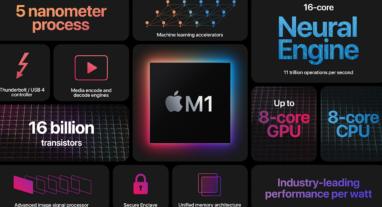 苹果正式发布搭载Apple M1芯片的Mac