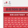 全国首批50个城市正式开启5G商用